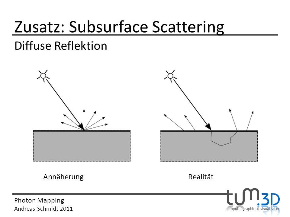 Zusatz: Subsurface Scattering
