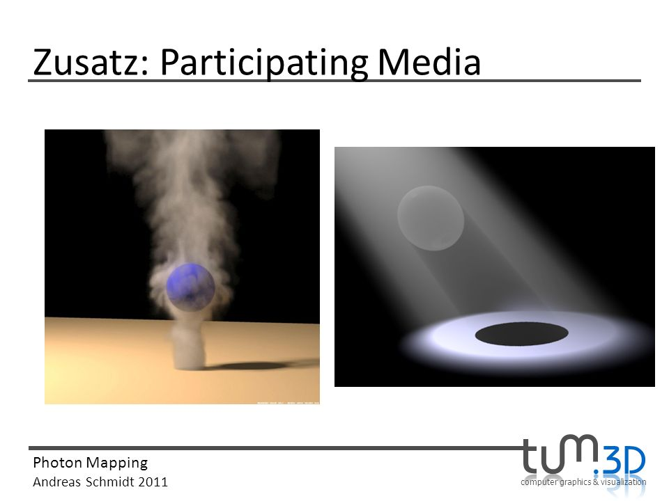 Zusatz: Participating Media