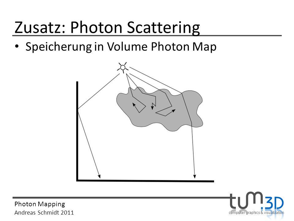 Zusatz: Photon Scattering