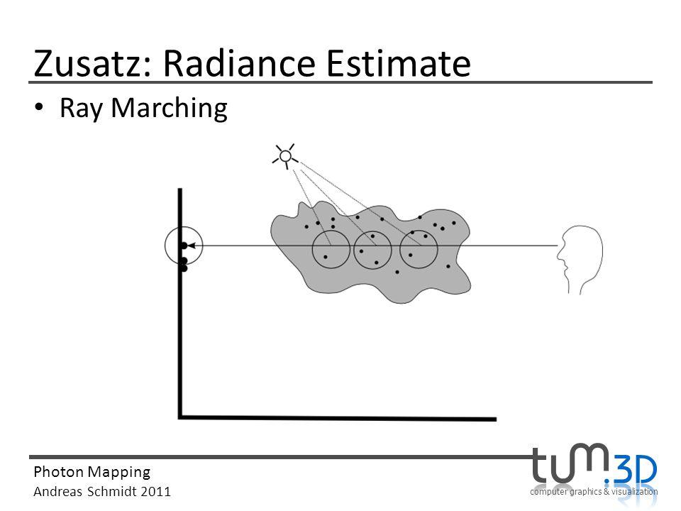Zusatz: Radiance Estimate