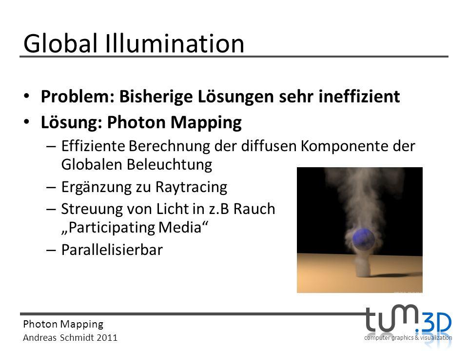 Global Illumination Problem: Bisherige Lösungen sehr ineffizient