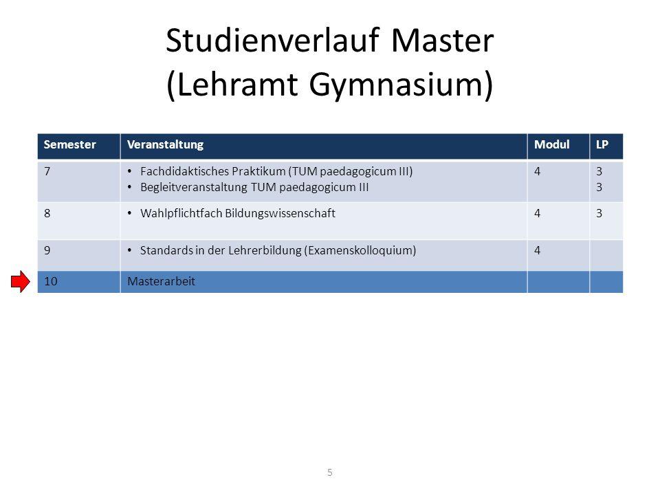 Studienverlauf Master (Lehramt Gymnasium)