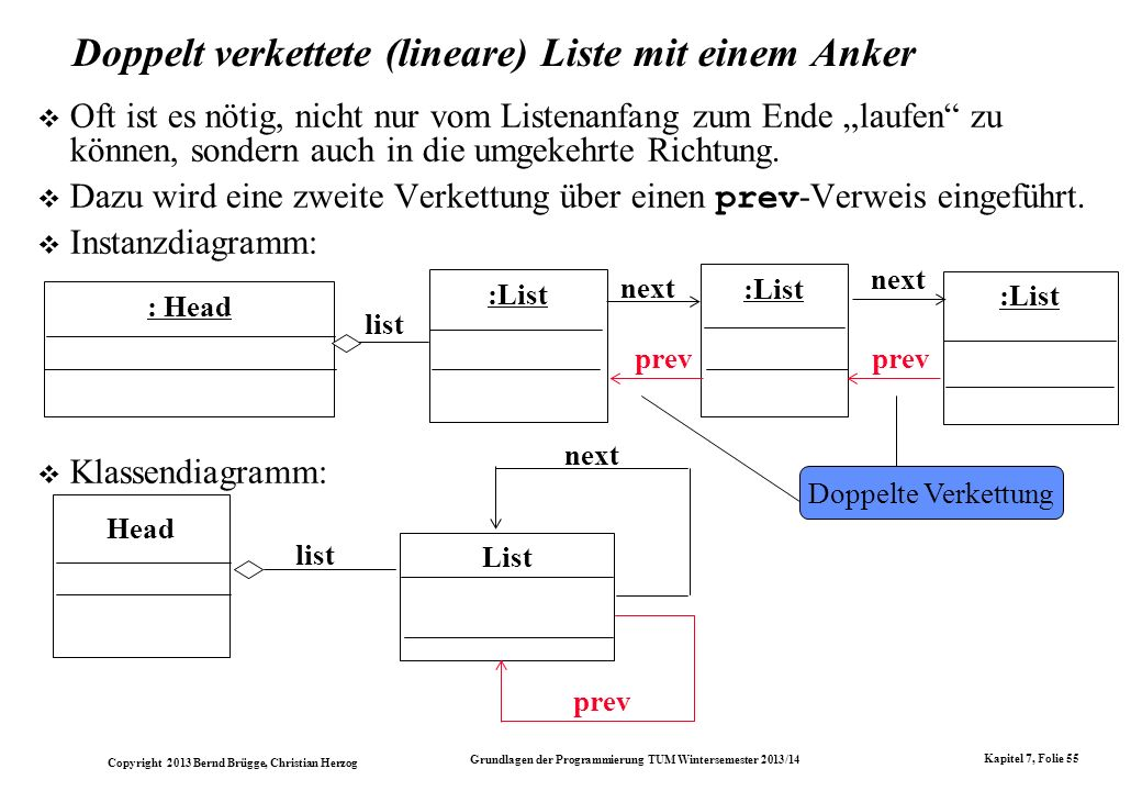 Doppelt verkettete (lineare) Liste mit einem Anker