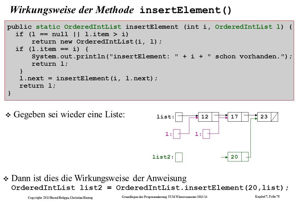 Wirkungsweise der Methode insertElement()