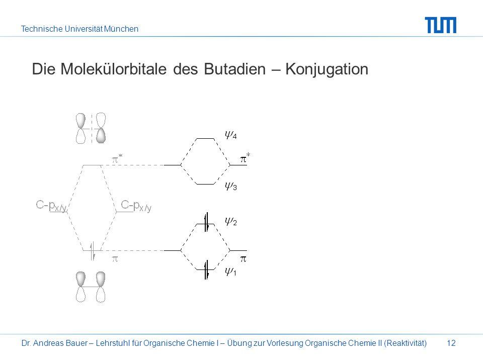 Die Molekülorbitale des Butadien – Konjugation