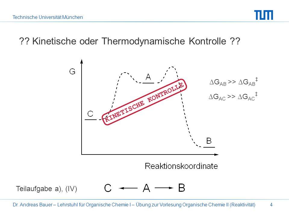 Kinetische oder Thermodynamische Kontrolle