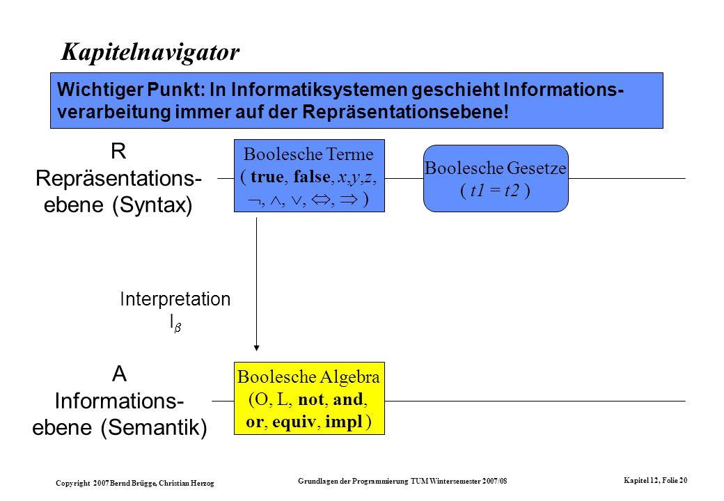 Kapitelnavigator R Repräsentations- ebene (Syntax) A Informations-