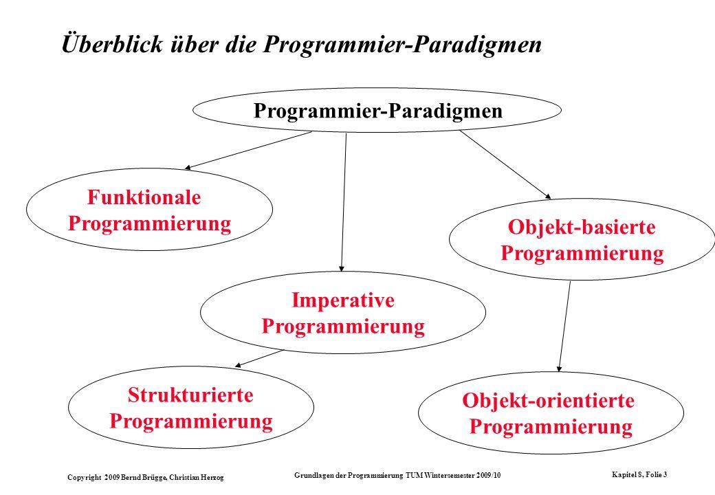 Überblick über die Programmier-Paradigmen