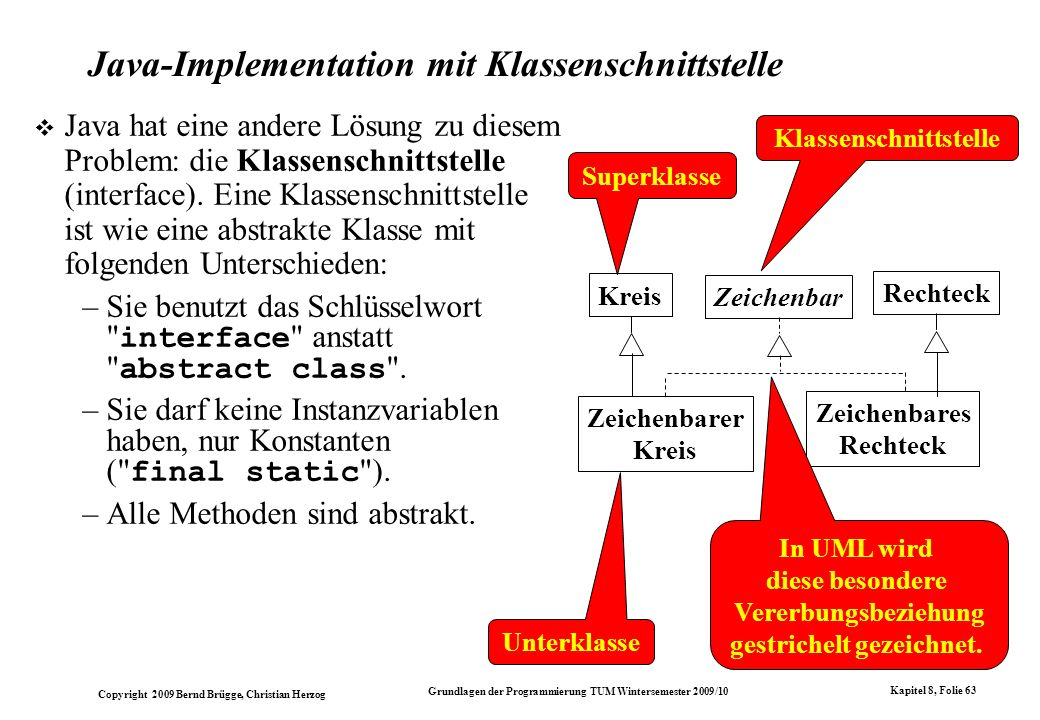 Java-Implementation mit Klassenschnittstelle