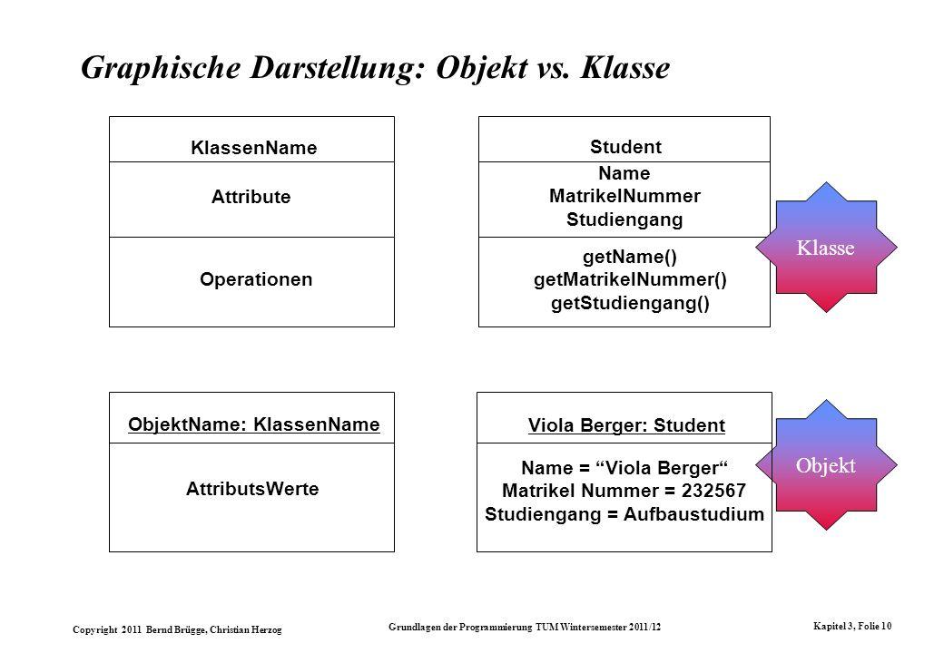Graphische Darstellung: Objekt vs. Klasse