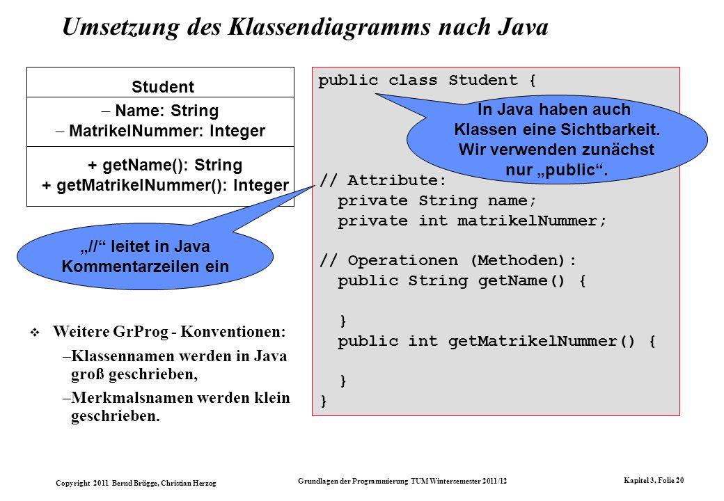 Umsetzung des Klassendiagramms nach Java