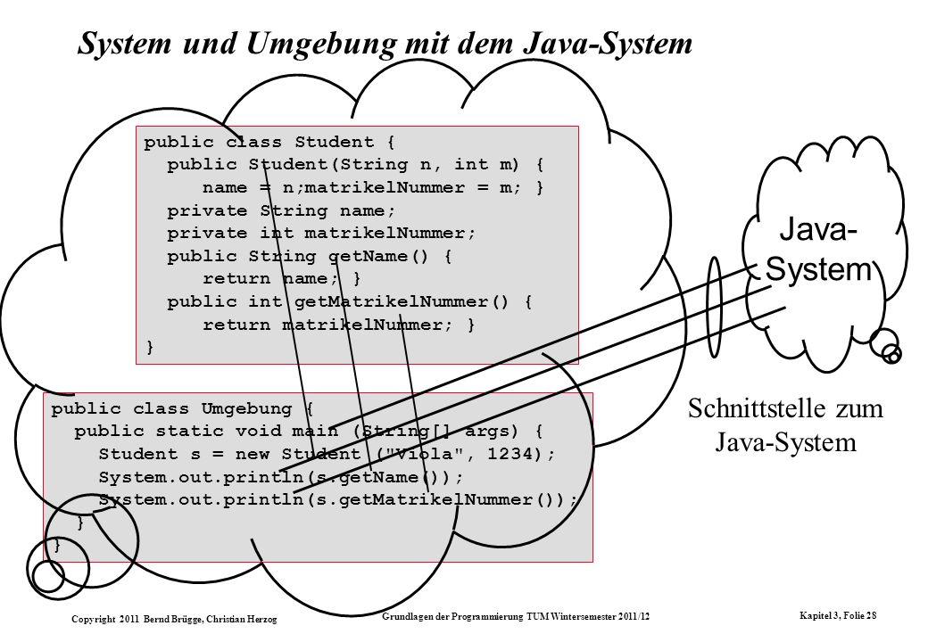 System und Umgebung mit dem Java-System