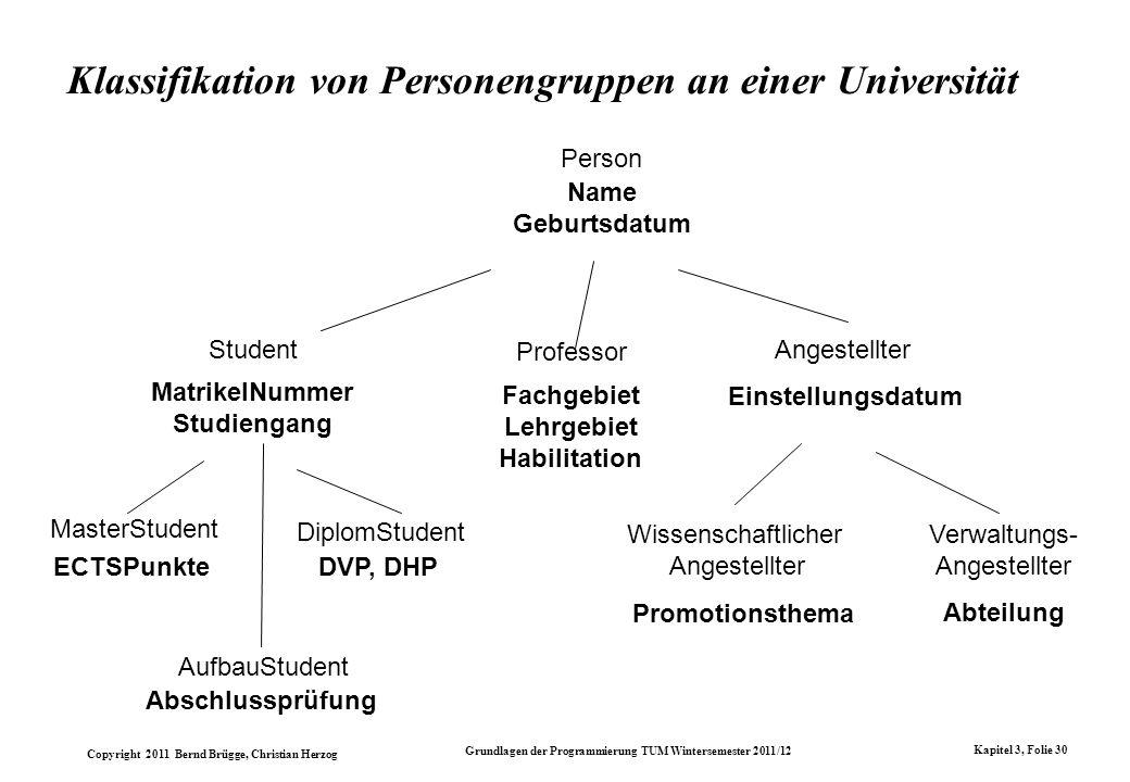 Klassifikation von Personengruppen an einer Universität