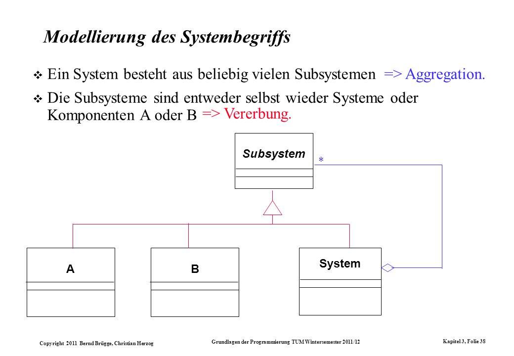 Modellierung des Systembegriffs