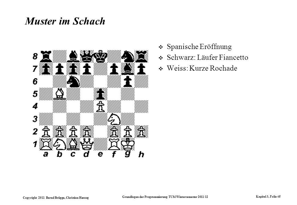 Muster im Schach Spanische Eröffnung Schwarz: Läufer Fiancetto