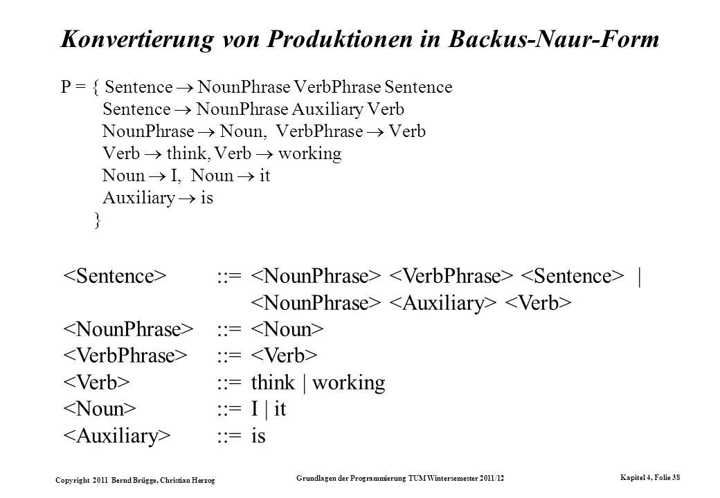 Konvertierung von Produktionen in Backus-Naur-Form