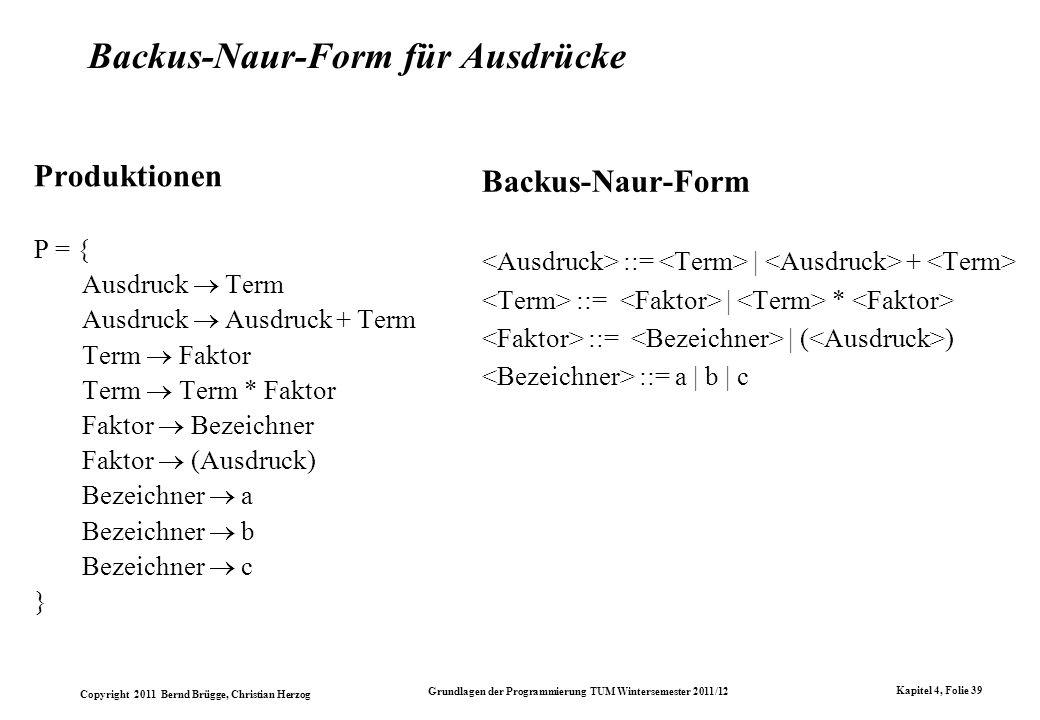 Backus-Naur-Form für Ausdrücke