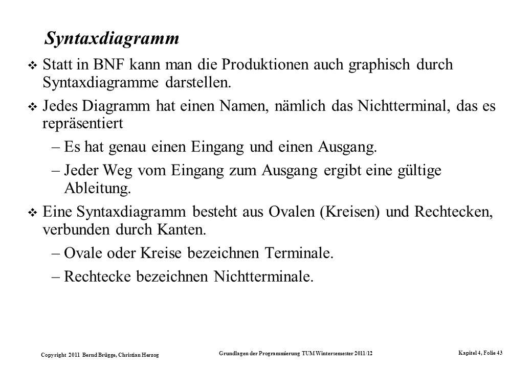 Syntaxdiagramm Statt in BNF kann man die Produktionen auch graphisch durch Syntaxdiagramme darstellen.