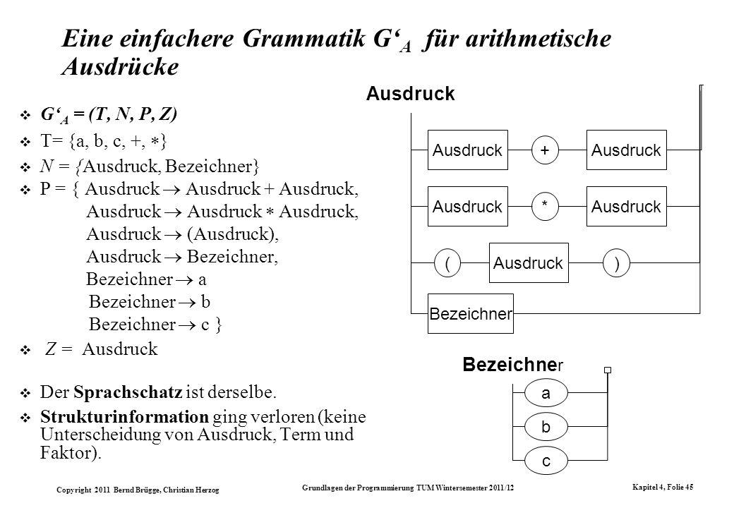 Eine einfachere Grammatik G'A für arithmetische Ausdrücke