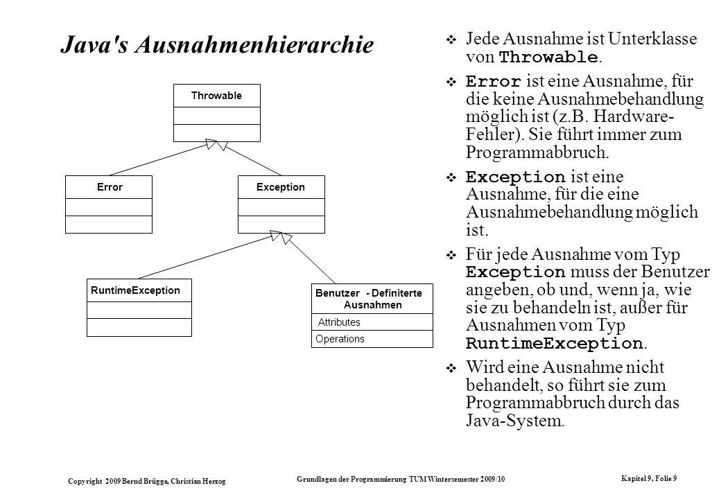 Java s Ausnahmenhierarchie