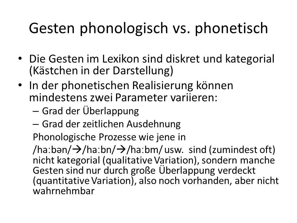 Gesten phonologisch vs. phonetisch
