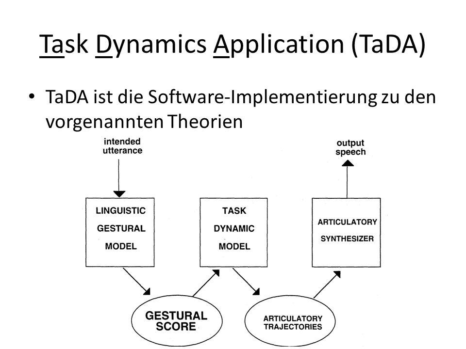 Task Dynamics Application (TaDA)