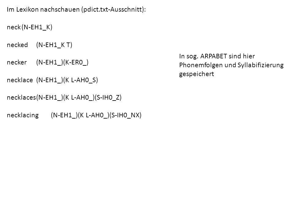 Im Lexikon nachschauen (pdict.txt-Ausschnitt):