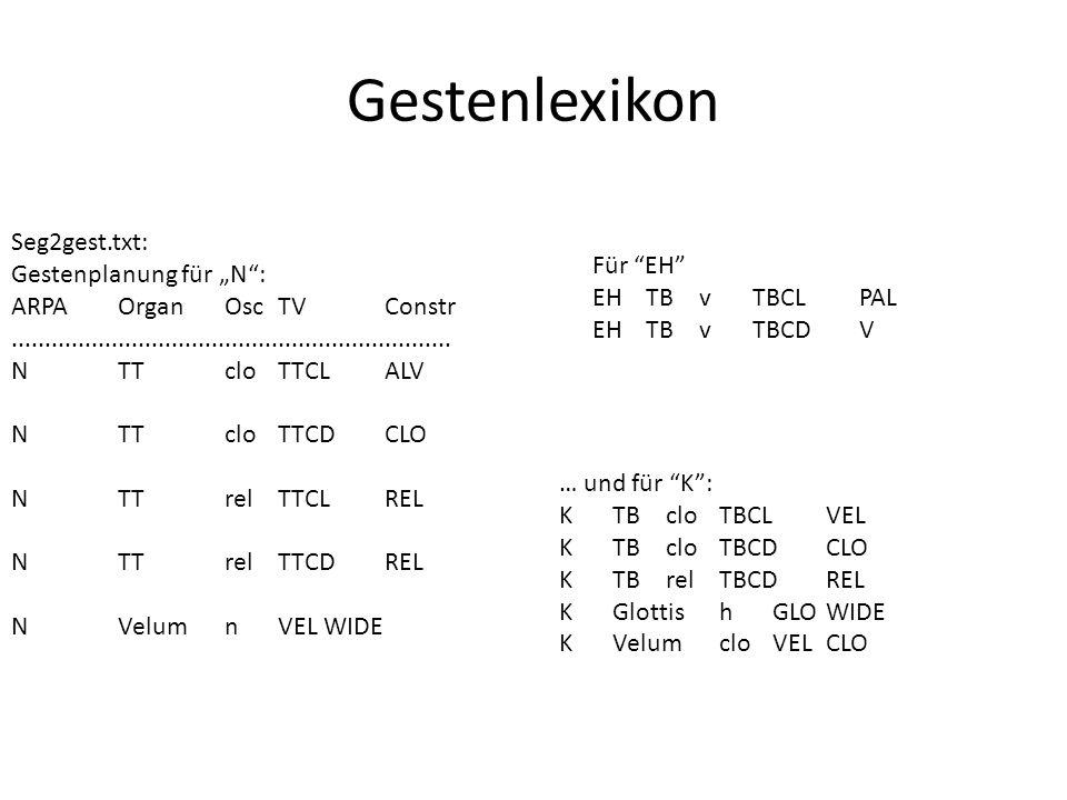 """Gestenlexikon Seg2gest.txt: Gestenplanung für """"N : Für EH"""