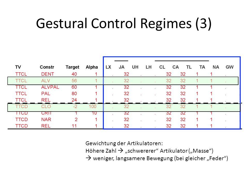 Gestural Control Regimes (3)
