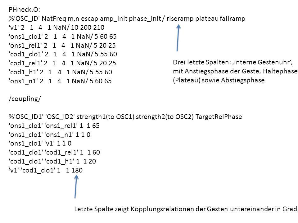 PHneck.O: % OSC_ID NatFreq m,n escap amp_init phase_init / riseramp plateau fallramp. v1 2 1 4 1 NaN/ 10 200 210.