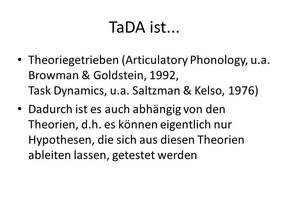 TaDA ist...