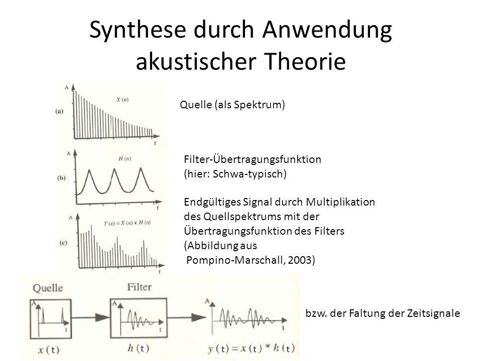 Synthese durch Anwendung akustischer Theorie