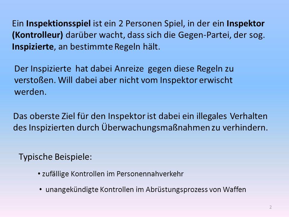 Ein Inspektionsspiel ist ein 2 Personen Spiel, in der ein Inspektor (Kontrolleur) darüber wacht, dass sich die Gegen-Partei, der sog. Inspizierte, an bestimmte Regeln hält.