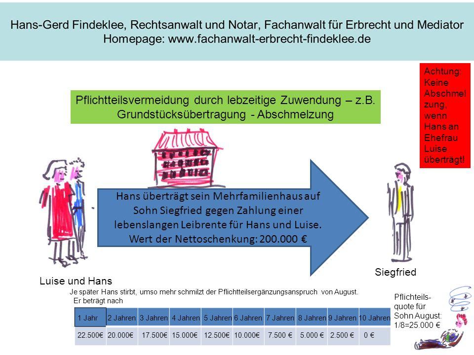 Wert der Nettoschenkung: 200.000 €