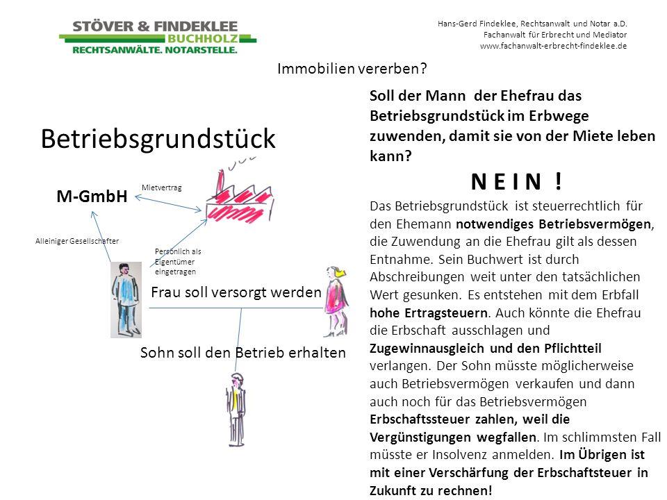 Betriebsgrundstück N E I N ! M-GmbH Immobilien vererben