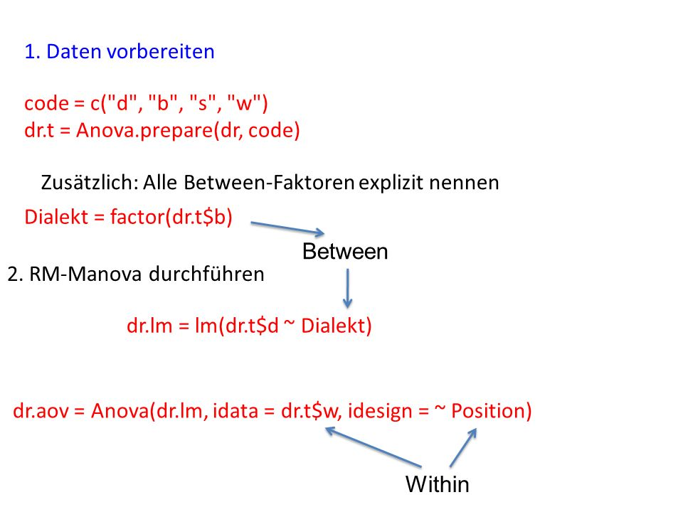 1. Daten vorbereiten code = c( d , b , s , w ) dr.t = Anova.prepare(dr, code) Zusätzlich: Alle Between-Faktoren explizit nennen.