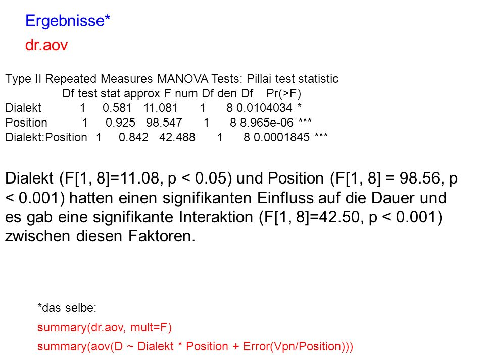 Ergebnisse* dr.aov. Type II Repeated Measures MANOVA Tests: Pillai test statistic. Df test stat approx F num Df den Df Pr(>F)