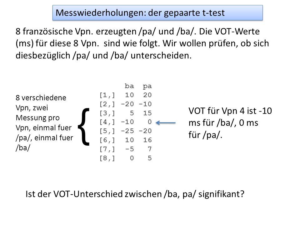 { Messwiederholungen: der gepaarte t-test