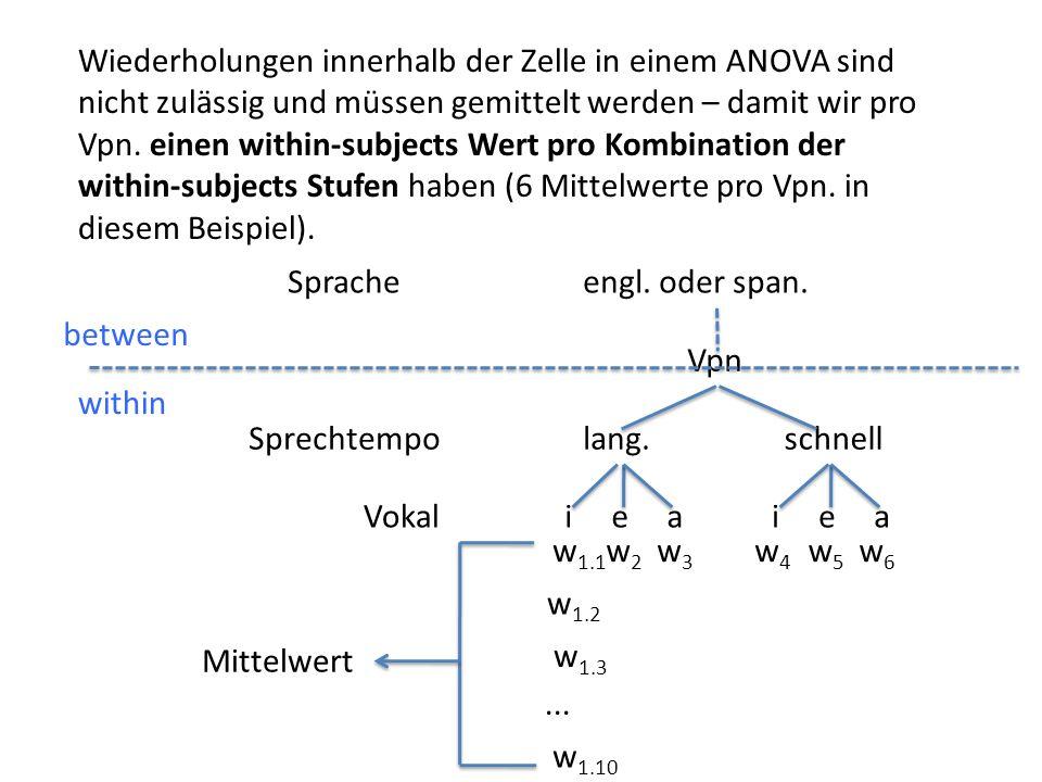 Wiederholungen innerhalb der Zelle in einem ANOVA sind nicht zulässig und müssen gemittelt werden – damit wir pro Vpn. einen within-subjects Wert pro Kombination der within-subjects Stufen haben (6 Mittelwerte pro Vpn. in diesem Beispiel).