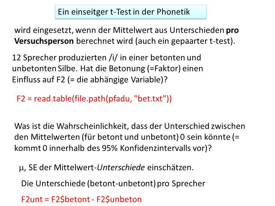 Ein einseitger t-Test in der Phonetik