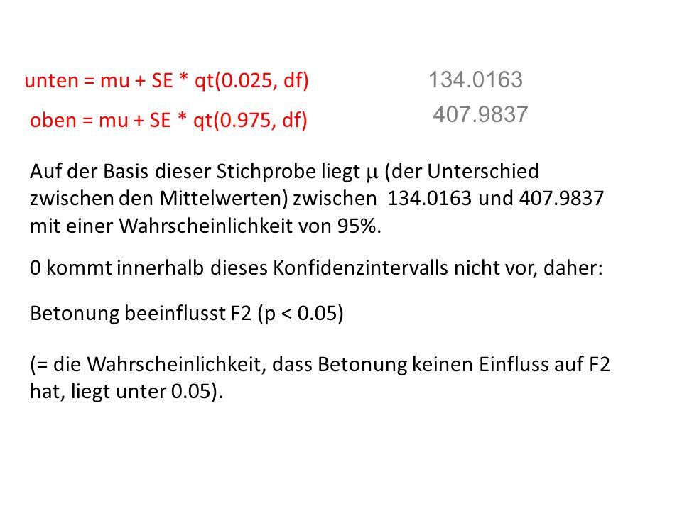 unten = mu + SE * qt(0.025, df) 134.0163. 407.9837. oben = mu + SE * qt(0.975, df)