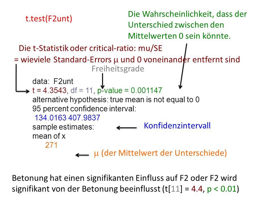 Die t-Statistik oder critical-ratio: mu/SE