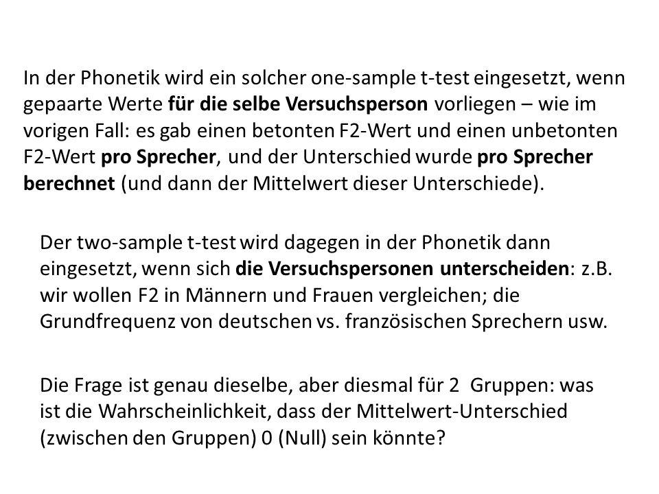 In der Phonetik wird ein solcher one-sample t-test eingesetzt, wenn gepaarte Werte für die selbe Versuchsperson vorliegen – wie im vorigen Fall: es gab einen betonten F2-Wert und einen unbetonten F2-Wert pro Sprecher, und der Unterschied wurde pro Sprecher berechnet (und dann der Mittelwert dieser Unterschiede).