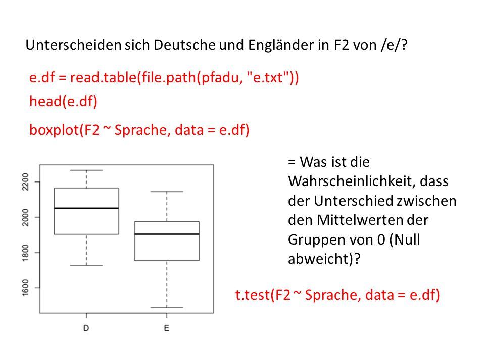 Unterscheiden sich Deutsche und Engländer in F2 von /e/