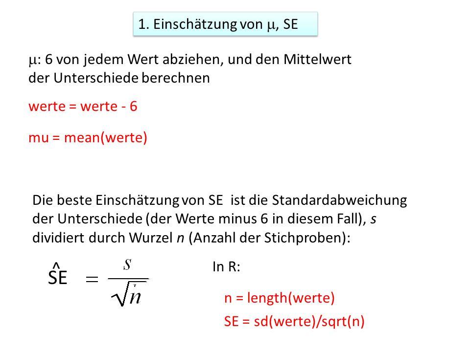 SE ^ 1. Einschätzung von m, SE