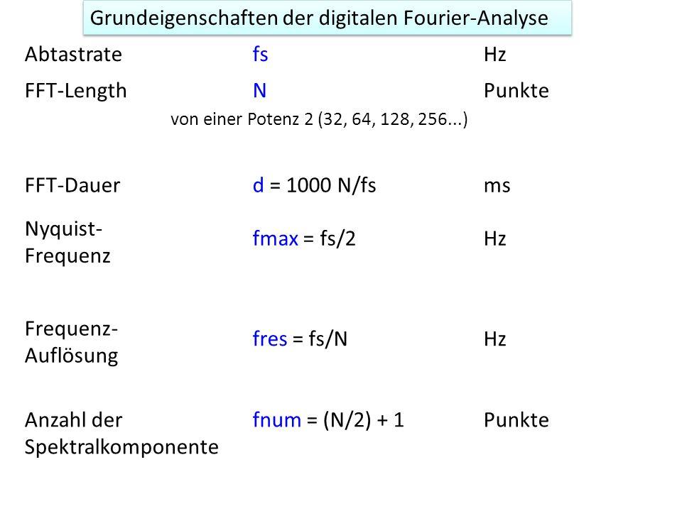 Grundeigenschaften der digitalen Fourier-Analyse