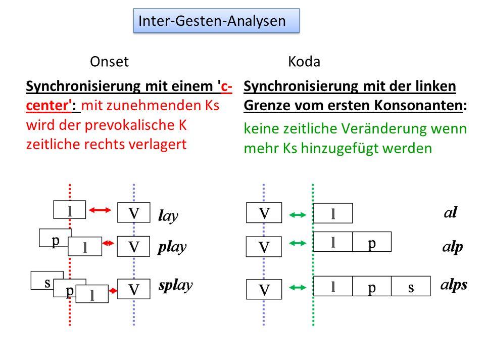 Inter-Gesten-Analysen