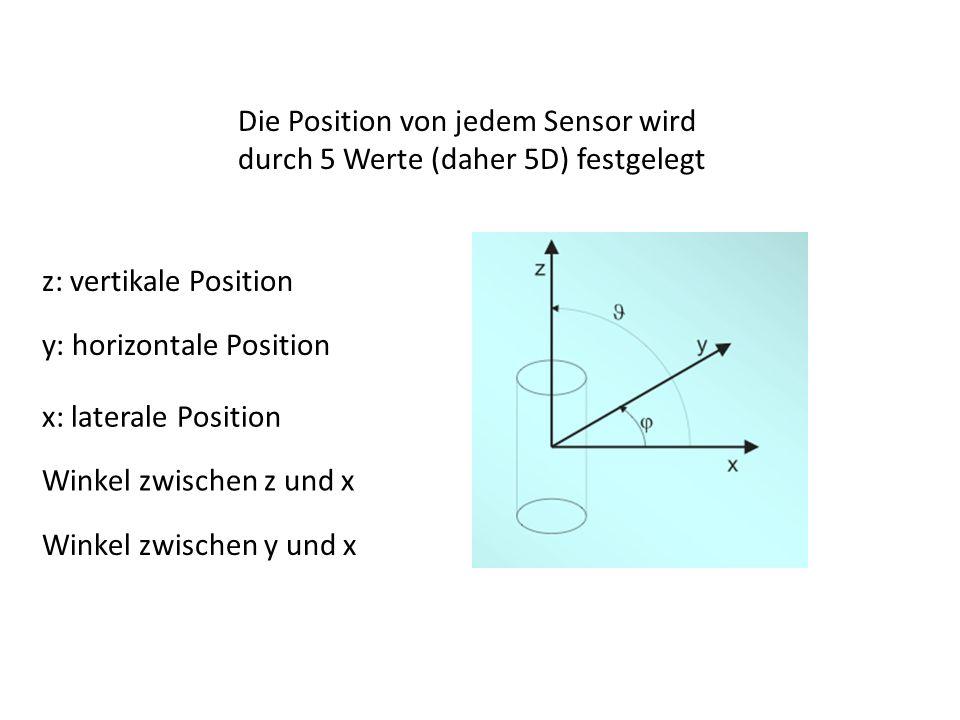 Die Position von jedem Sensor wird durch 5 Werte (daher 5D) festgelegt