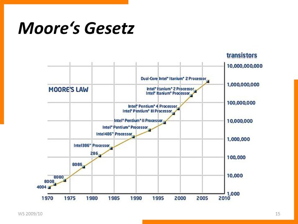 Moore's Gesetz WS 2009/10