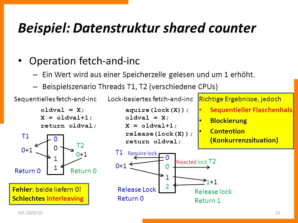 Beispiel: Datenstruktur shared counter